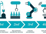 IoT as a tool of creation in Industry 4.0
