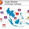 Đẩy mạnh triển khai cơ chế một cửa quốc gia, tạo thuận lợi thương mại