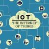Lễ ra mắt Trung tâm Đổi mới Sáng tạo về Internet vạn vật